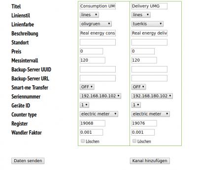 Modbus TCP, Modbus RTU Kanalkonfiguration